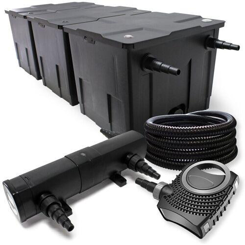 Wiltec - Filter Set aus Bio Teichfilter bis 90000l UVC Klärer mit 24W