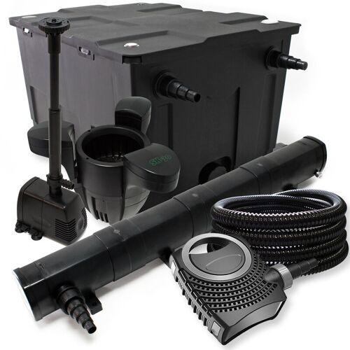 WILTEC Filter Set aus Bio Teichfilter 60000l, 72W UVC Klärer, Pumpe, 25m