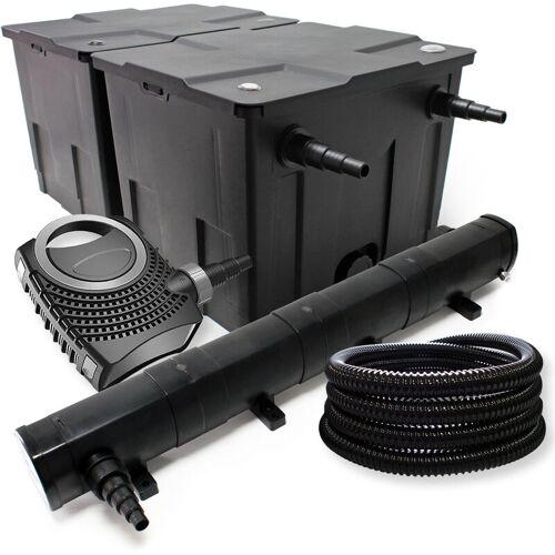 WILTEC Filter Set aus Bio Teichfilter 60000l, 72W UVC Teichklärer, Teichpumpe