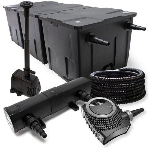 WILTEC Filter Set aus Bio Teichfilter bis 90000l, UVC Klärer mit 18W, 80W