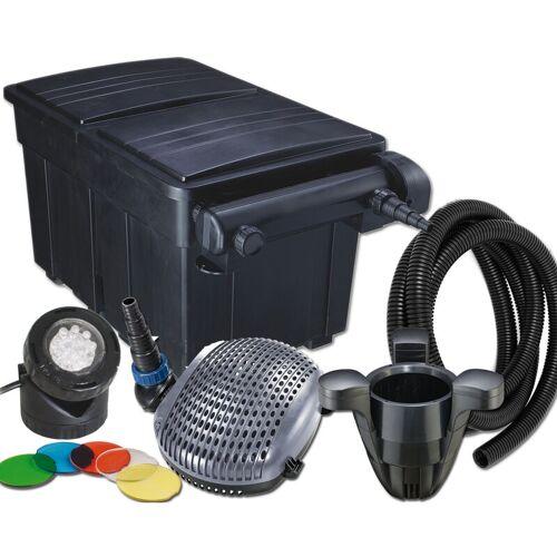 JEBAO Kit Teichfilter UBF 25000, UV-C 36 W, Pumpe XOE 8000, Skimmer SK30,