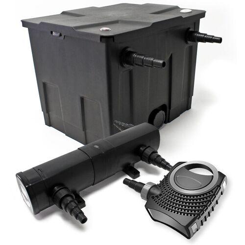 Wiltec - Set: Bio Teichfilter 12000l Super Eco 80W Pumpe 36W UVC