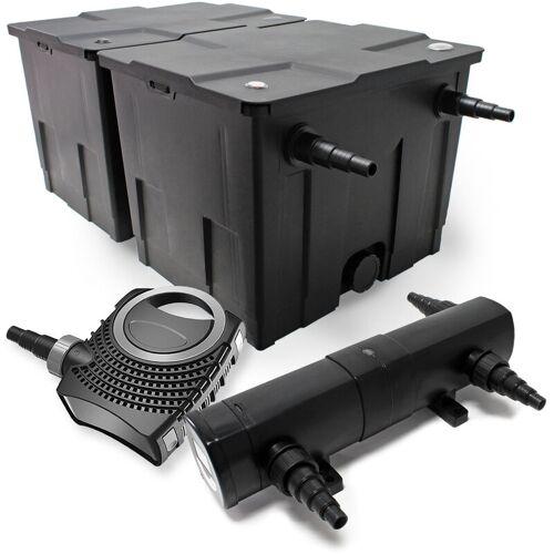 Wiltec - Set: Bio Teichfilter 60000l SuperEco 80W Teichpumpe 18W UVC
