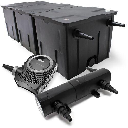 Wiltec - Set: Bio Teichfilter 90000l SuperEco 80W Teichpumpe 24W UVC