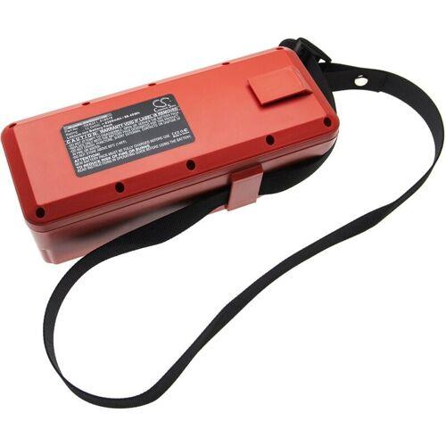 VHBW Akku Ersatz für Leica 818916 für Messgerät (8200mAh 12V Li-Ion) - Vhbw