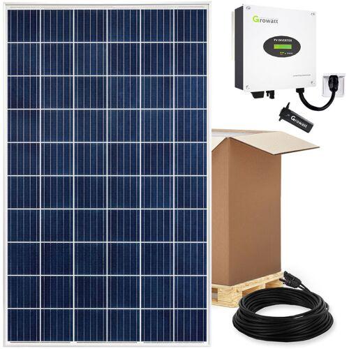 LIECKIPEDIA 2200 Watt Solaranlage Photovoltaik Plug & Play mit Einspeisesteckdose
