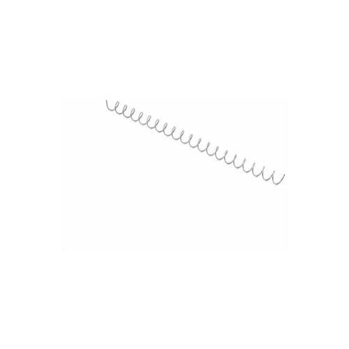 RINNO GABION Gabionen spirale