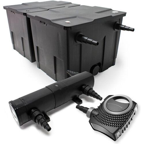 WILTEC Set: Bio Teichfilter 60000l 36W UVC Teichklärer 80W Teichpumpe - WILTEC