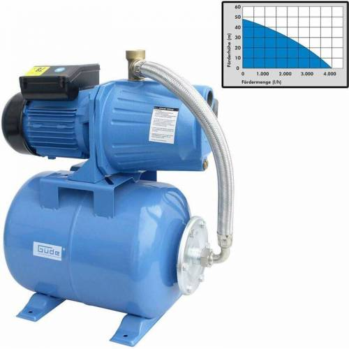 GüDE Güde Hauswasserwerk HWW 1300 G