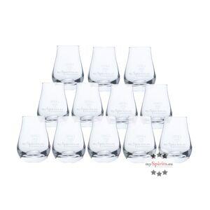 mySpirits 12 x mySpirits Schnapsglas - kleines Nosing Glas