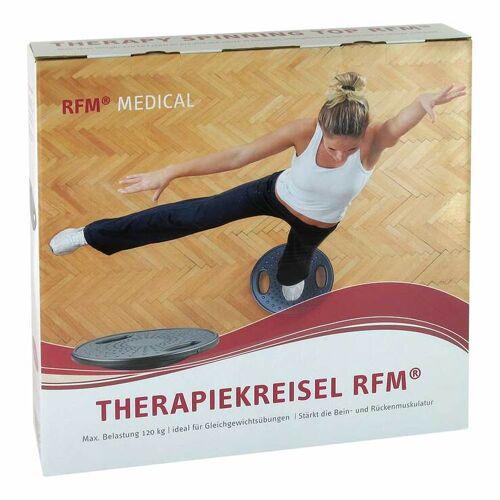 Rehaforum Therapiekreisel RFM