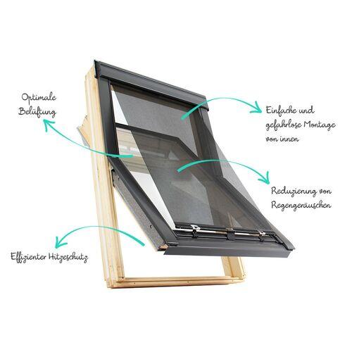AVOSDIM Sonnenblende für Velux® Dachfenster Außenrollo
