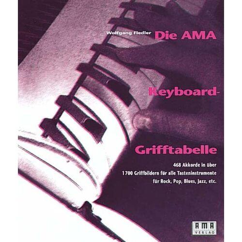 Wolfgang Fiedler - Die AMA-Keyboard-Grifftabelle: 468 Akkorde in über 1700 Griffbildern für alle Tasteninstrumente für Rock, Pop, Blues, Jazz, etc - Preis vom 22.01.2021 05:57:24 h