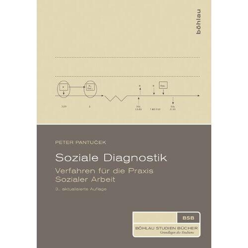 Peter Pantucek - Soziale Diagnostik: Verfahren für die Praxis Sozialer Arbeit - Preis vom 13.06.2021 04:45:58 h