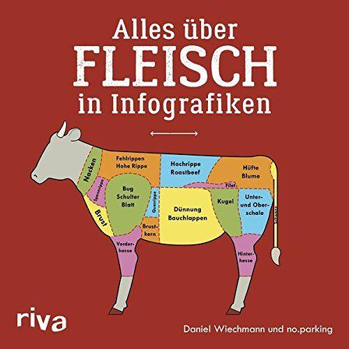 Daniel Wiechmann - Alles über Fleisch in Infografiken - Preis vom 25.02.2020 06:03:23 h