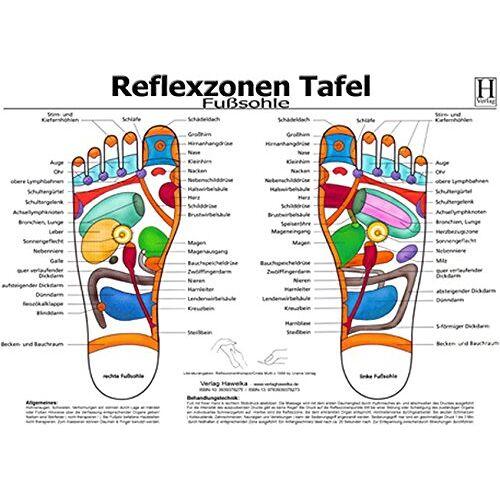 - Fussreflexzonen Tafel - Fusssohle - - Preis vom 29.10.2019 06:04:20 h