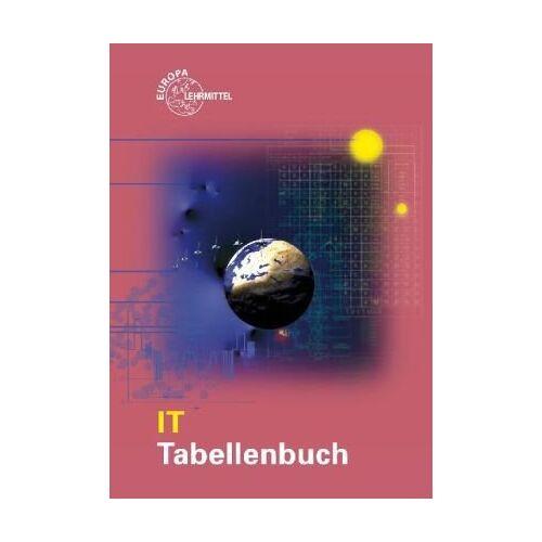Elmar Dehler - IT Tabellenbuch - Preis vom 10.04.2021 04:53:14 h