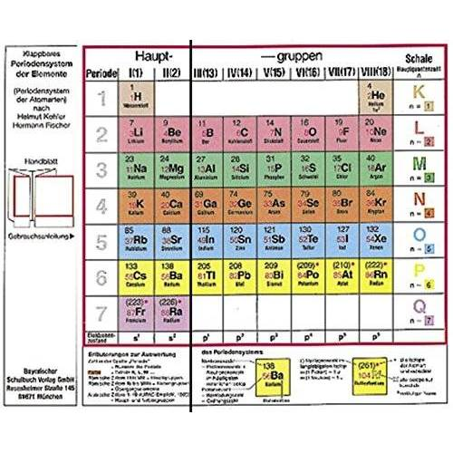 - Klappbares Periodensystem der Elemente: Periodensystem der Atomarten - Preis vom 18.04.2021 04:52:10 h