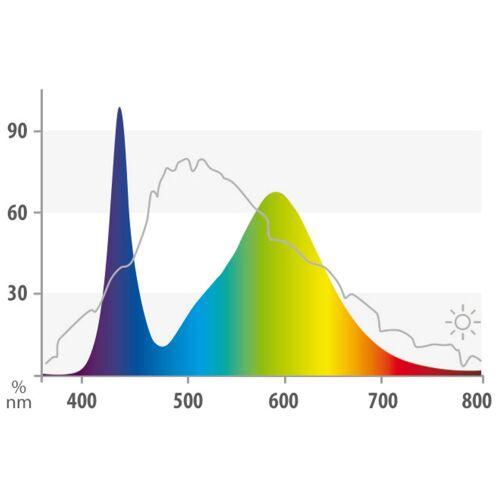 Juwel LED Colour Aquarium Leuchtmittel, 438 mm, 12 Watt