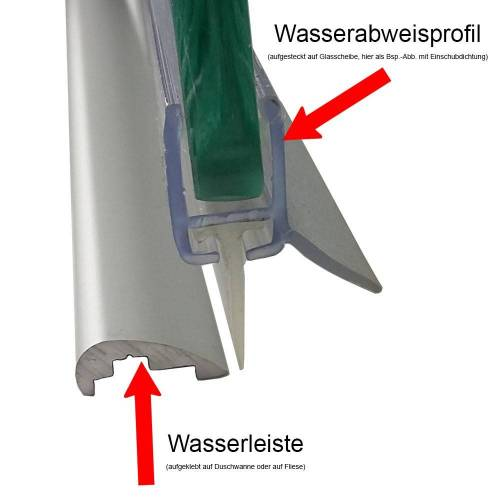 HSK Wasserleiste