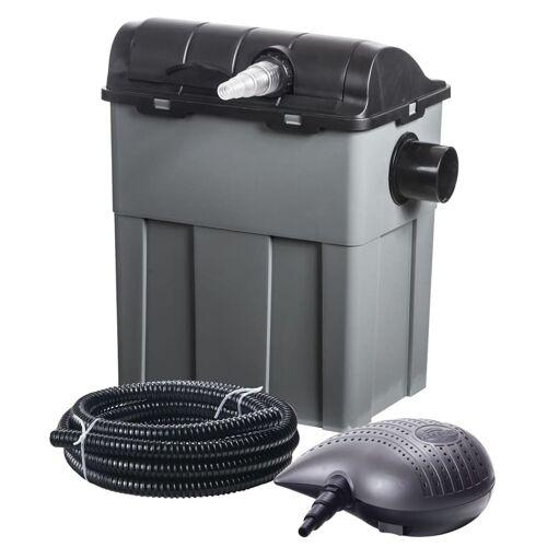 HEISSNER Schwerkraft-Filter-Set 3300 L/h