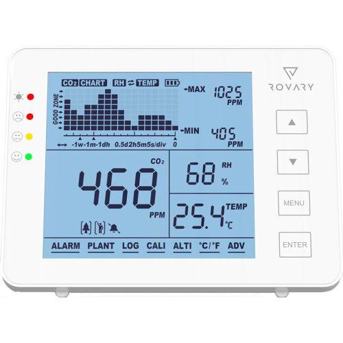Rovary RV2000P Luftqualitätsmessgerät