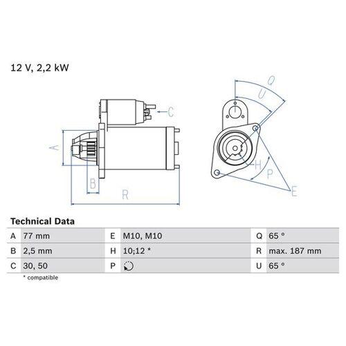 L 200 / TRITON (KA_T, KB_T) Starter Bosch 0 986 022 720 L 200 / TRITON (KA_T, KB_T)