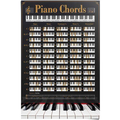 Reinders! Poster »Poster Klavier Akkorde«, Instrumente (1 Stück)