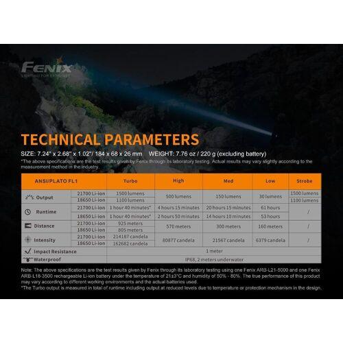 Fenix Taschenlampe »HT18 LED Taschenlampe« (12-St)