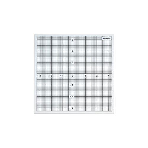 Betzold magnetisches Koordinatensystem, unbeschriftet