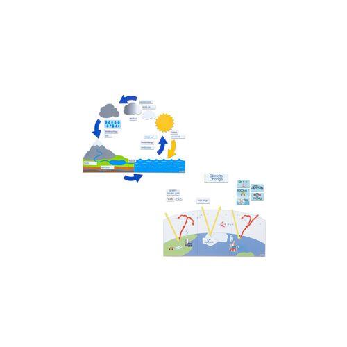 Betzold Wasserkreislauf und Klima, Set