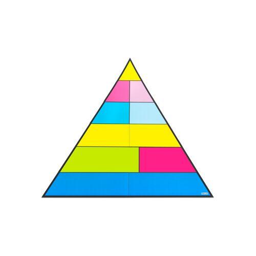 Betzold Lebensmittelpyramide für die Tafel
