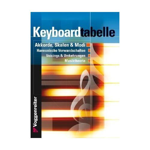 Jeromy Bessler - Keyboard-Tabelle - Preis vom 21.01.2021 06:07:38 h
