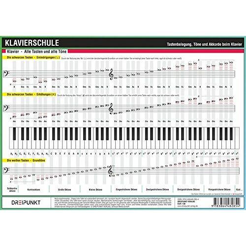 Michael Schulze - Klavierschule: Tastenbelegung, Töne und Akkorde beim Klavier - Preis vom 21.06.2021 04:48:19 h