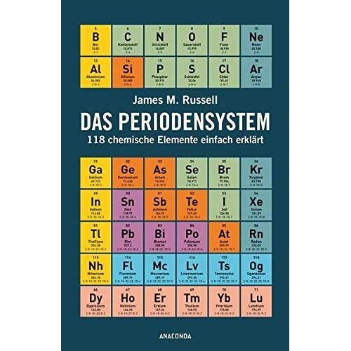 Russell, James M. - Das Periodensystem - Preis vom 18.04.2021 04:52:10 h