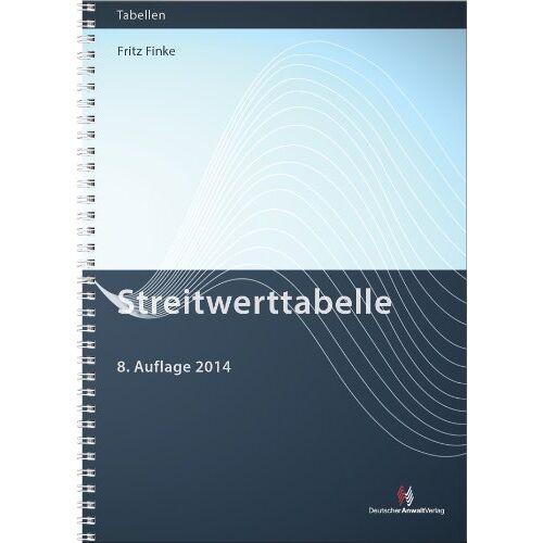 Fritz Finke - Streitwerttabelle - Preis vom 10.05.2021 04:48:42 h