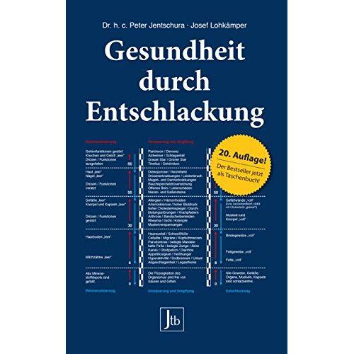 Peter Jentschura - Gesundheit durch Entschlackung - Preis vom 10.04.2021 04:53:14 h