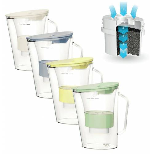 Bianco Wasserfilter, Zubehör für 2,5L Karaffe Wasserkrug Kanne Wasserfilter Trinkwasser Wasserspender, Weiss