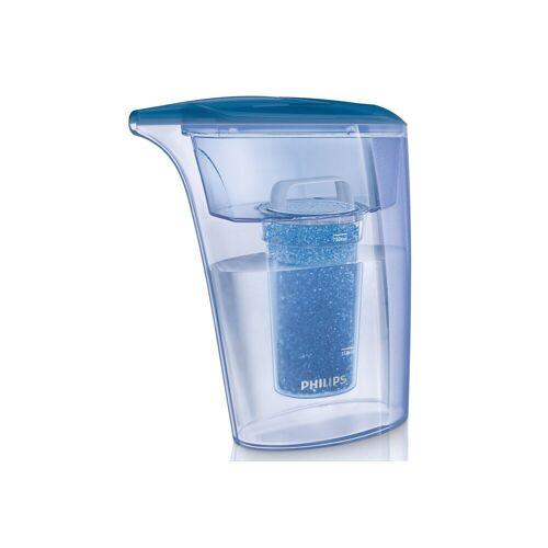 Philips Wasserfilter GC024/10, Bügeleisenpflege