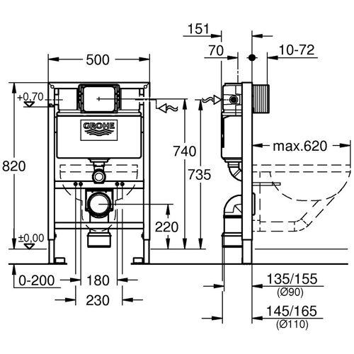 Grohe Vorwandelement WC »Rapid SL«, 1 St., Bauhöhe 82 cm