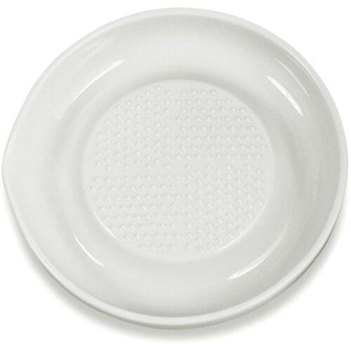 Kyocera Multireibe, Keramik, Keramik