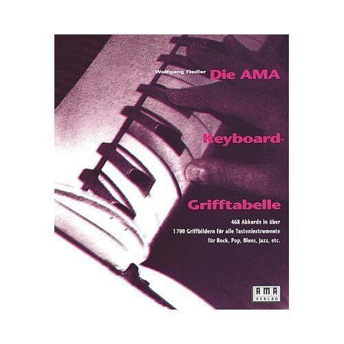 AMA Verlag Die AMA-Keyboard-Grifftabelle