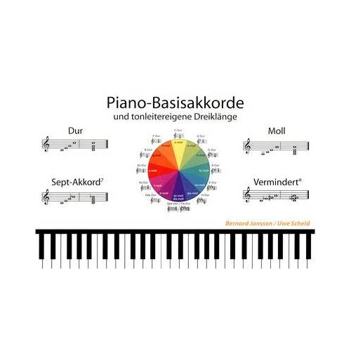 Learning Chords Piano - Basisakkorde