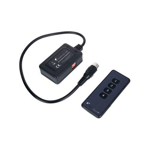Stairville AF-R1 Wireless Fog Remote