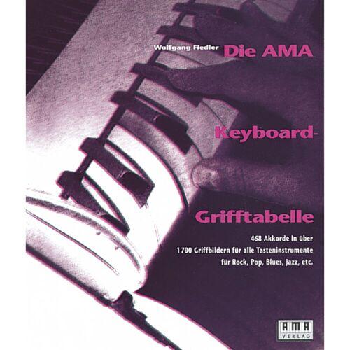 AMA Verlag - Keyboardgrifftabelle  Wolfgang Fiedler