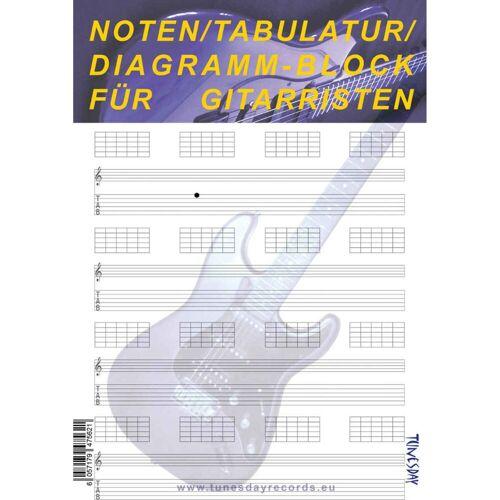 Tunesday - Noten & Tab, Diagramm Block für Gitarre