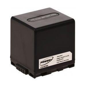 Panasonic Batteri til Panasonic NV-GS400EG-S 2160mAh