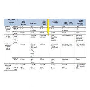 OutletSalud Mascarilla KN95 norma GB/2626-2006 filtrado respiratorio