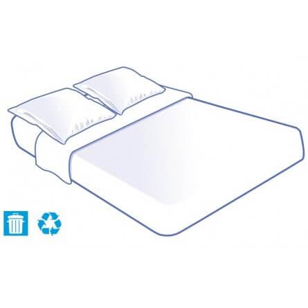 Prorisk Kit literie jetable housse complet (alèse + taie + drap) pour lit 2 places 140x190cm