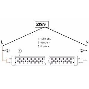 SILAMP Réglette LED étanche Double pour Tubes LED T8 150cm IP65 (boitier vide) - Publicité
